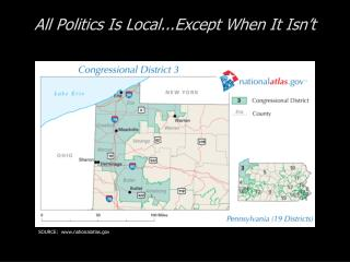 All Politics Is Local...Except When It Isn't