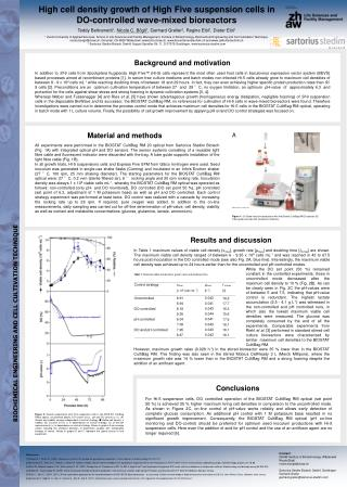 High cell density growth of High Five suspension cells in DO-controlled wave-mixed bioreactors