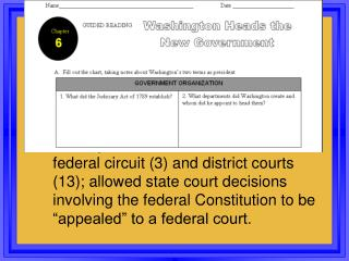 Set up the federal court system; determined the number of judges on the Supreme Court; established federal circuit 3 and