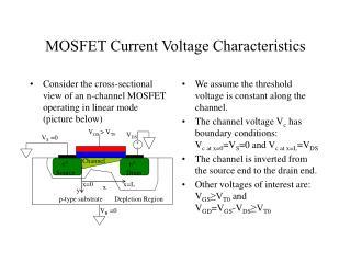 MOSFET Current Voltage Characteristics
