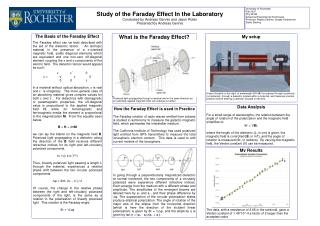 The Basis of the Faraday Effect