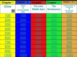 G7 Chapter 7     China             589-c. 1450