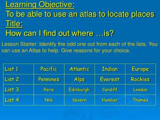 How can I find out where a place is?