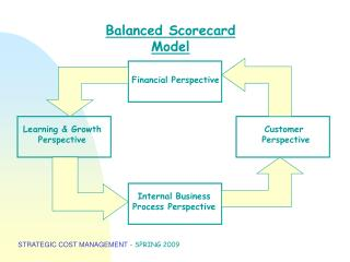 STRATEGIC COST MANAGEMENT - SPRING 2009