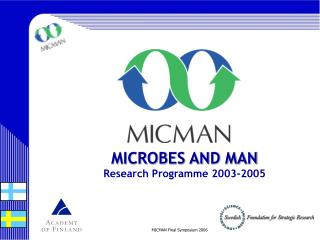 MICROBES AND MAN Research Programme 2003-2005