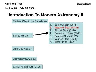 Introduction To Modern Astronomy II