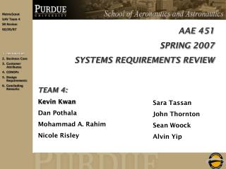 AAE 451  SPRING 2007 SYSTEMS REQUIREMENTS REVIEW