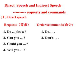Direct  Speech and Indirect Speech          ---------- requests and commands