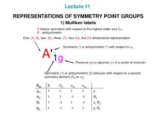 Lecture 11 REPRESENTATIONS OF SYMMETRY POINT GROUPS 1) Mulliken labels
