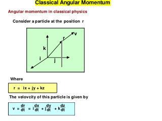 Class.angular