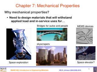 Chapter 7: Mechanical Properties