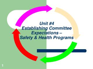 Unit #4 Establishing Committee Expectations �  Safety & Health Programs