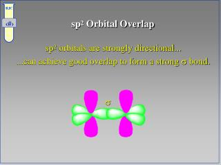 sp 2  Orbital Overlap