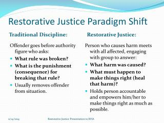Restorative Justice Paradigm Shift