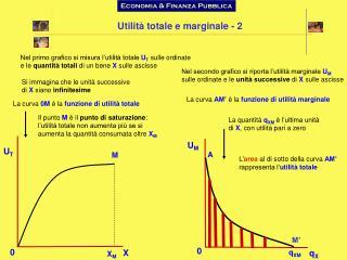 Utilità totale e marginale - 2