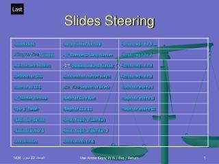 Slides Steering
