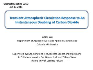 Transient Atmospheric Circulation Response to An Instantaneous Doubling of Carbon Dioxide