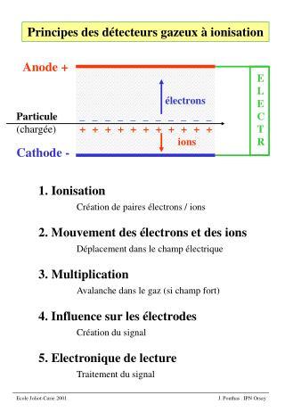 1.  Ionisation Création de paires électrons / ions 2. Mouvement des électrons et des ions