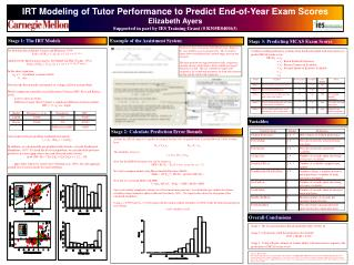 IRT Modeling of Tutor Performance to Predict End-of-Year Exam Scores Elizabeth Ayers