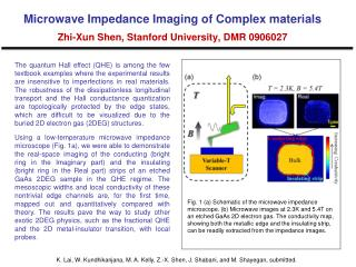 Microwave Impedance Imaging of Complex materials Zhi-Xun Shen, Stanford University, DMR 0906027