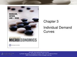 Chapter 3 Individual Demand Curves