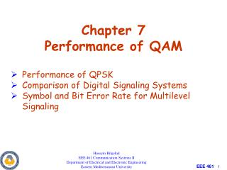 Chapter 7 Performance of QAM