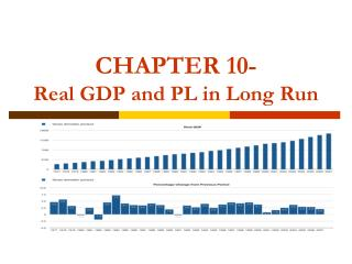 CHAPTER 10- Real GDP and PL in Long Run