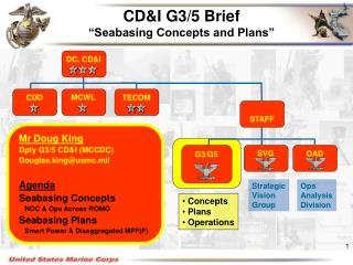 Concepts  Plans  Operations