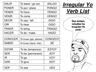 Irregular Yo Verb List
