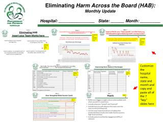Eliminating  Harm Across the Board (HAB):  Monthly Update