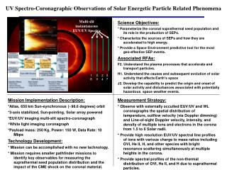 UV Spectro-Coronagraphic Observations of Solar Energetic Particle Related Phenomena