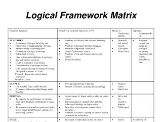 Logical Framework Matrix