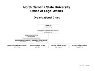 North Carolina State University Office of Legal Affairs Organizational Chart