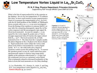 Low Temperature Vortex Liquid in La 2-x Sr x CuO 4