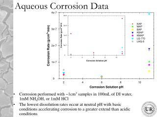 Aqueous Corrosion Data