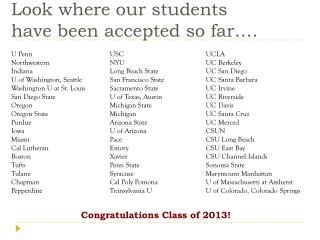 Look where our students  have been accepted so far….