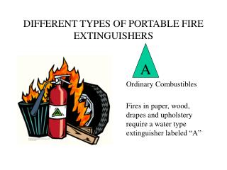 DIFFERENT TYPES OF PORTABLE FIRE EXTINGUISHERS