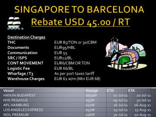 SINGAPORE TO BARCELONA  Rebate USD 45.00 / RT