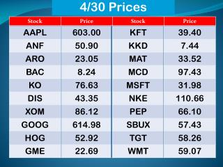 4/30 Prices