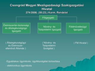 Csongrád Megyei Mezőgazdasági Szakigazgatási Hivatal 274/2006. (XII.23.) Korm. Rendelet