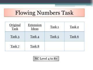 Flowing Numbers Task