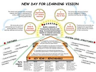 NEW DAY FOR LEARNING VISION