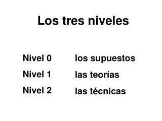 Los tres niveles