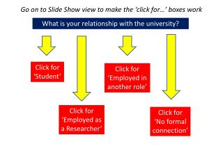 What is your relationship with the university?