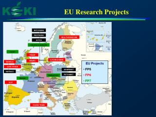 EU Research Projects