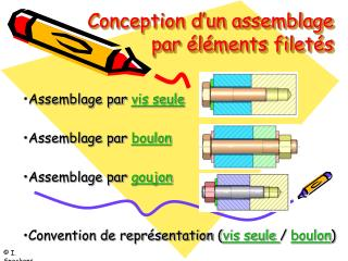 Conception d un assemblage par  l ments filet s