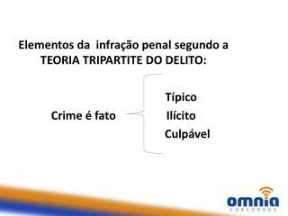 Elementos da  infração penal segundo a TEORIA TRIPARTITE DO DELITO: Típico