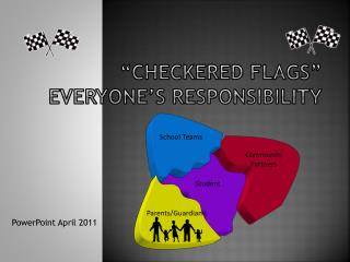 CHECKERED FLAGS  Everyone s Responsibility