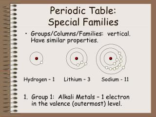 Periodic Table: Special Families