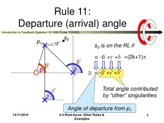 Rule 11: Departure (arrival) angle